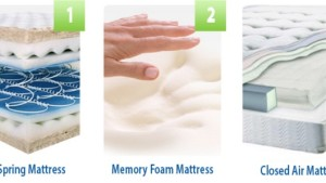 3 types of mattresses